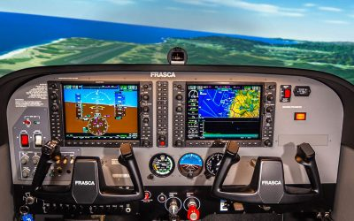 Test Pilot 2019